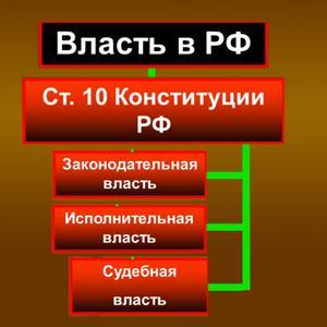 Органы власти Фосфоритного